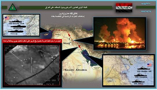 حرب احتلال العراق / 2003........في حلقات  Ehtelal.4