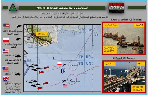 حرب احتلال العراق / 2003........في حلقات  Hrb.EA