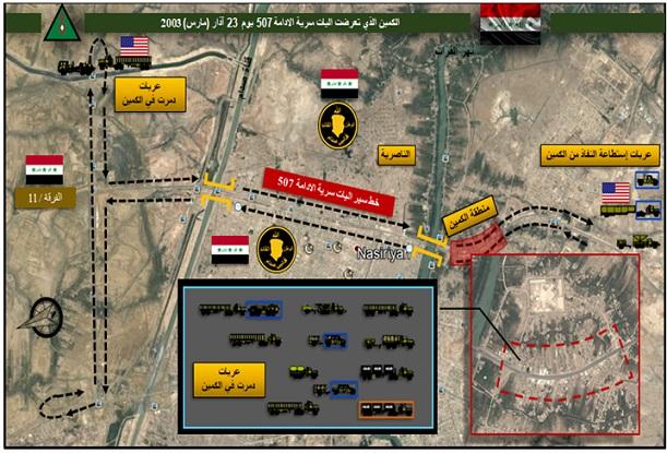 حرب احتلال العراق / 2003........في حلقات  Hrb.EC