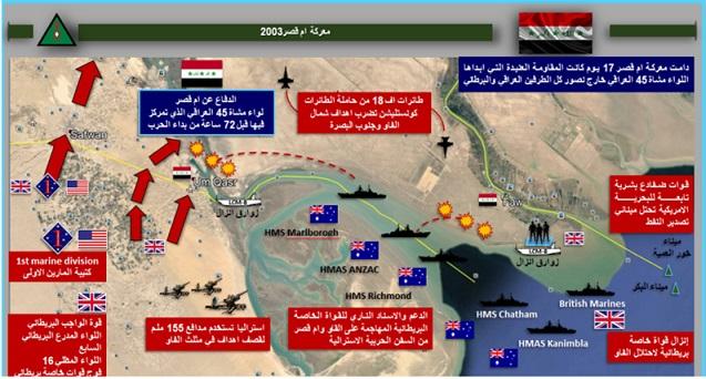 حرب احتلال العراق / 2003........في حلقات  Hrb.EF